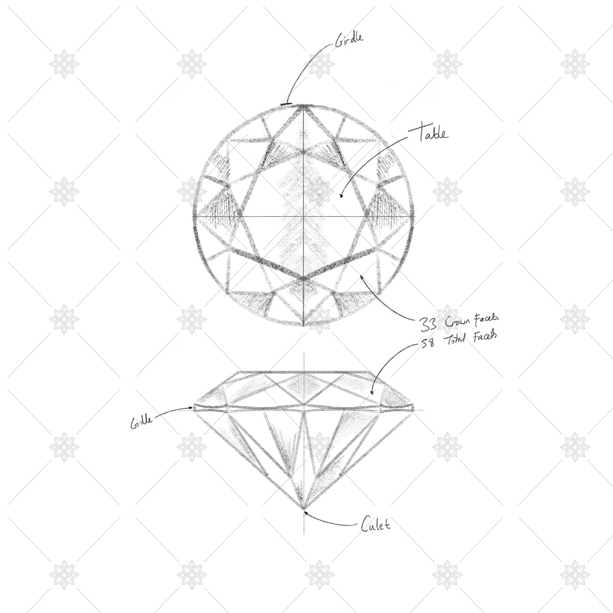 Round brilliant cut diamond sketch with annotations