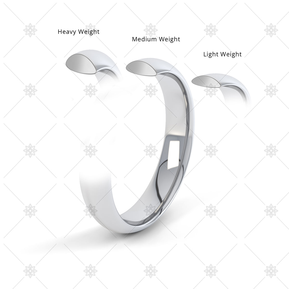 wedding ring thickness comparison