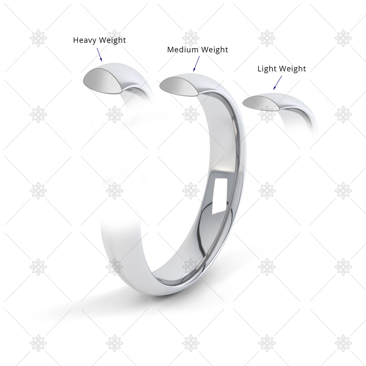 wedding ring gauges comparison