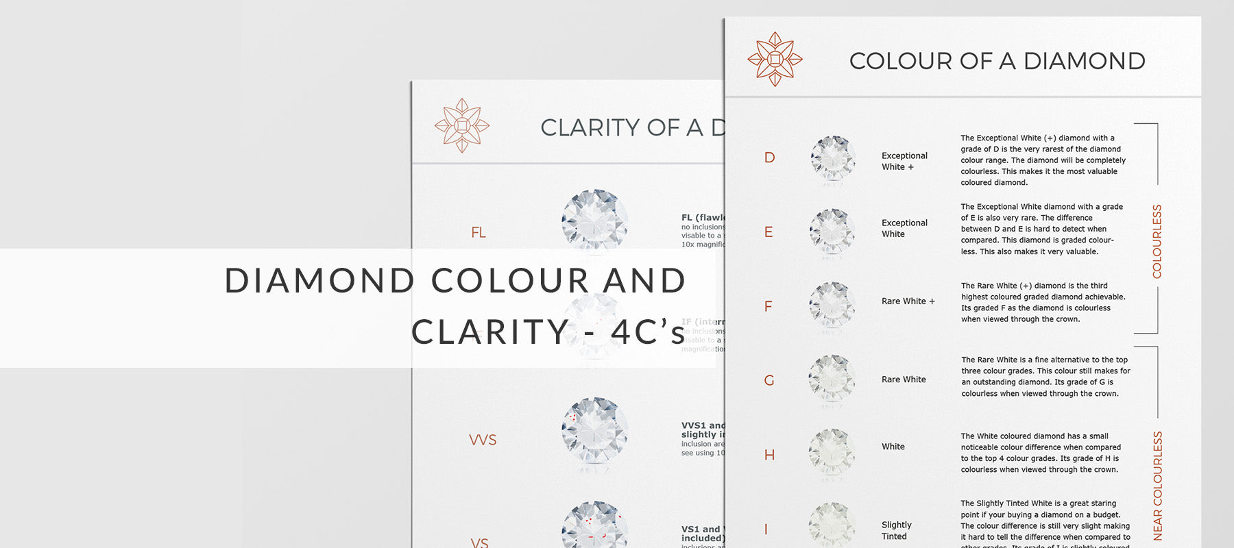 diamond colour and clarity 4c's education guides