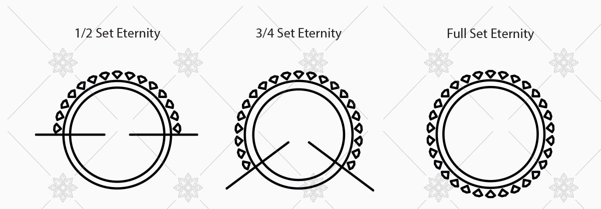 eternity ring vector icons