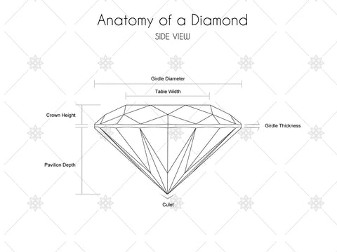 Anatomy of a Diamond Image - CJ007