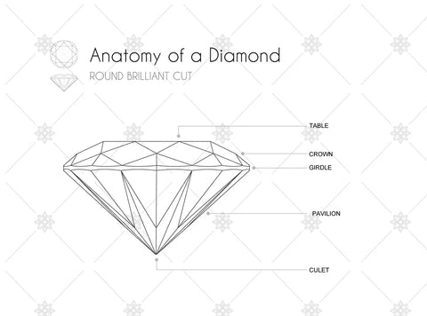 Anatomy of a Diamond Image - CJ010