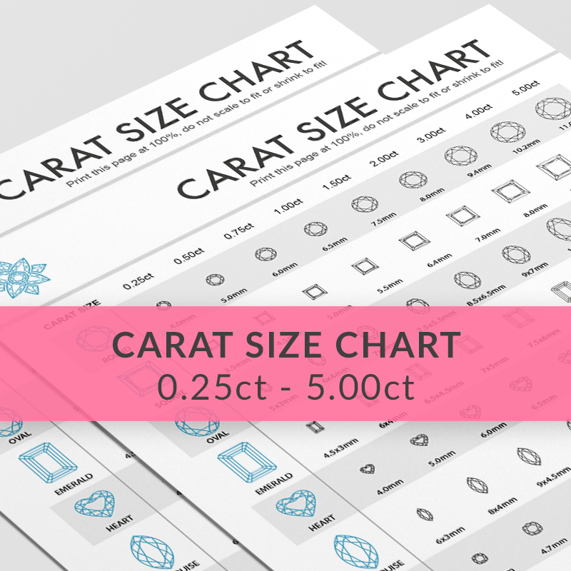 photo regarding Printable Size Chart referred to as Printable Carat Measurement Chart - MJ1019
