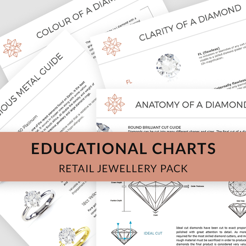Jewellery Retail Printable Charts Pack - MP016