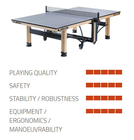 ITTF 850 (Indoor) Competition Table