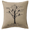 Family Tree Version One Personalised Custom Uniform Teamwear Gift- Parkway Designs