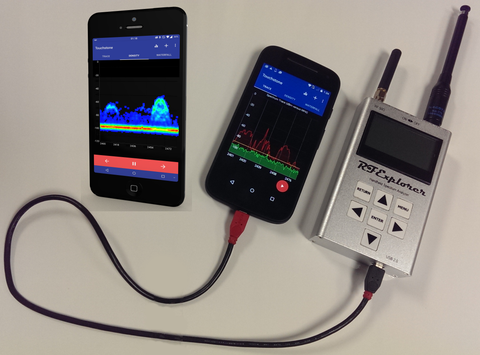 Touchstone Mobile (For Android) -- RF Spectrum Analyzer Software -- Bundle #12 (WSUB1G+)