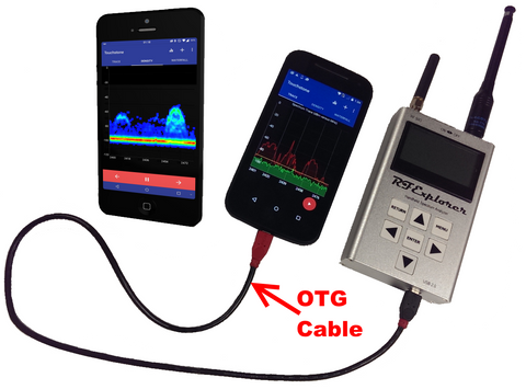 Touchstone Mobile -- RF Spectrum Analyzer Software