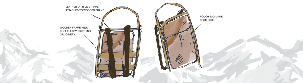 The Backpack: History, Origins, Designs & FAQ | MAHI Leather