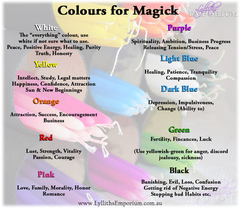 Candle Colours for Spells