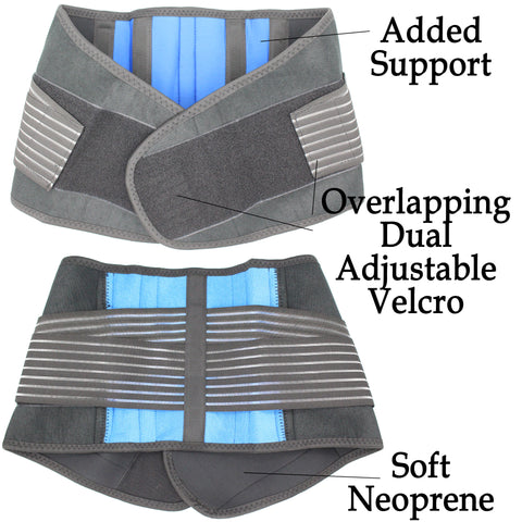 Image of Back Brace Materials