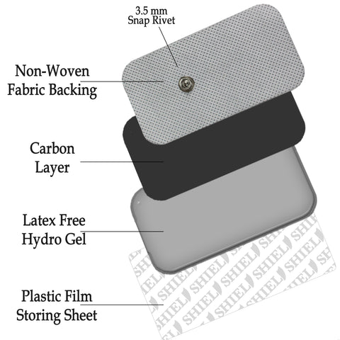 Image of reusable electrode pads