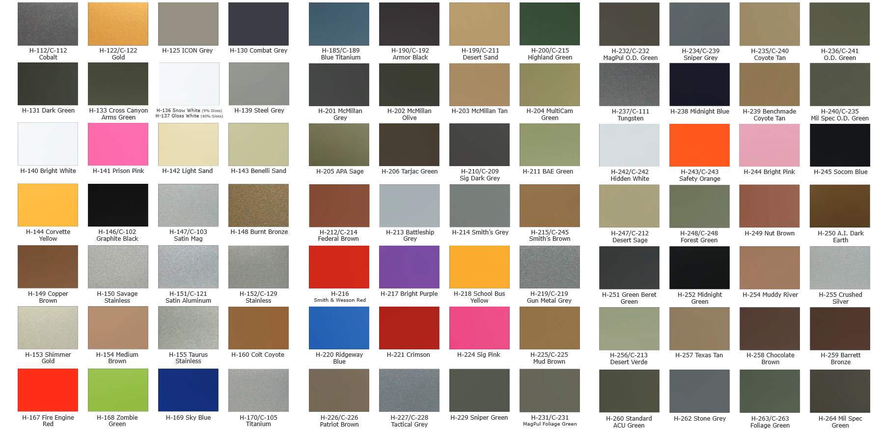 Cerakote - Multi color/camo