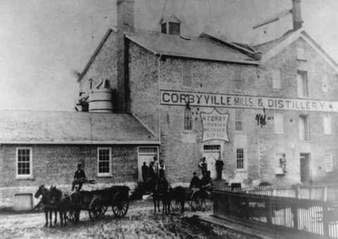 corbyville historical picture