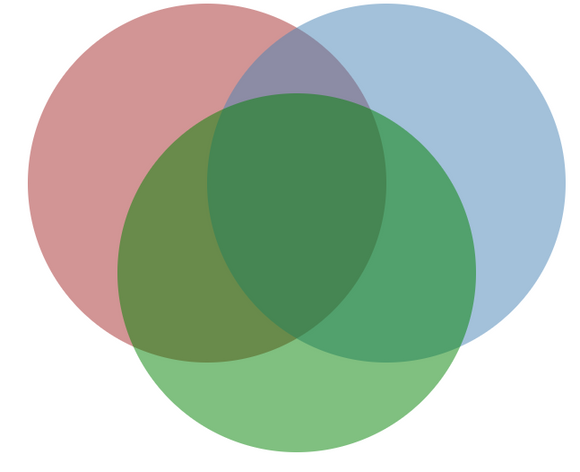 Venn Diagram (Coming Soon)
