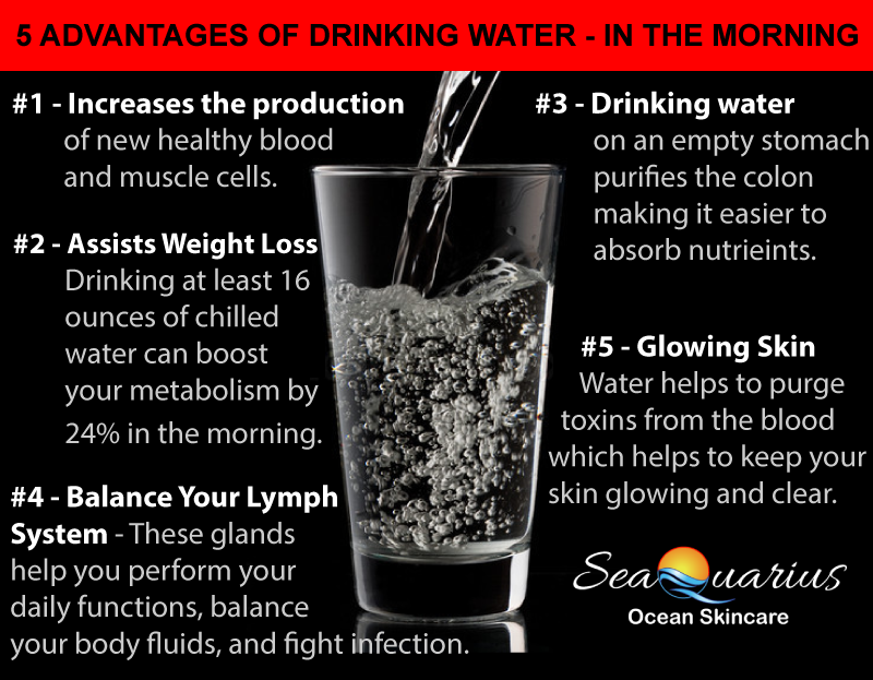 5 Advantages to Drinking Water SeaQuarius Skincare