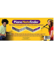 Piano Note Finder: Piano Fingering Chart