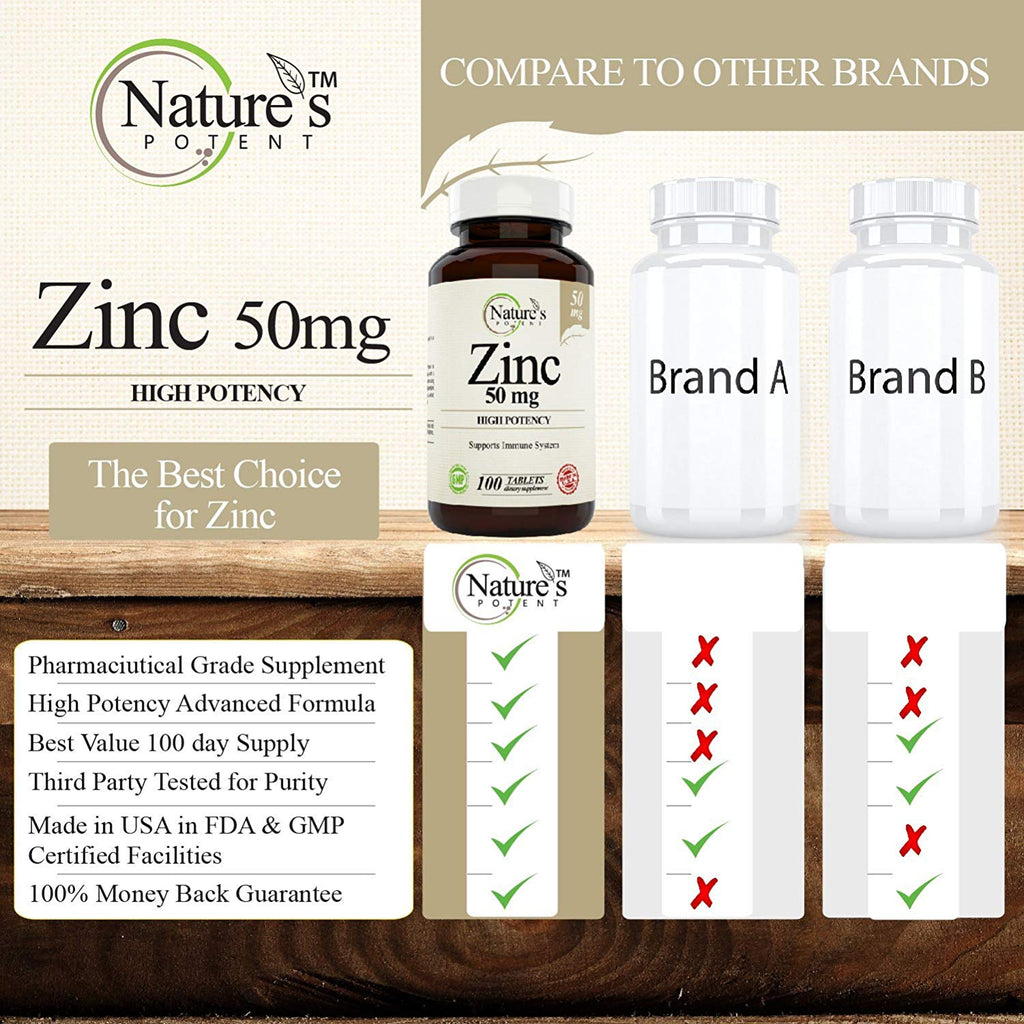 Zinc 50 mg [High Potency] for Immune Support (100 Tablets)