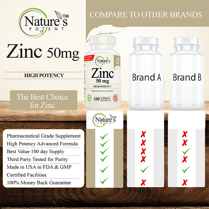 Best Zinc Supplement for Immune System Support