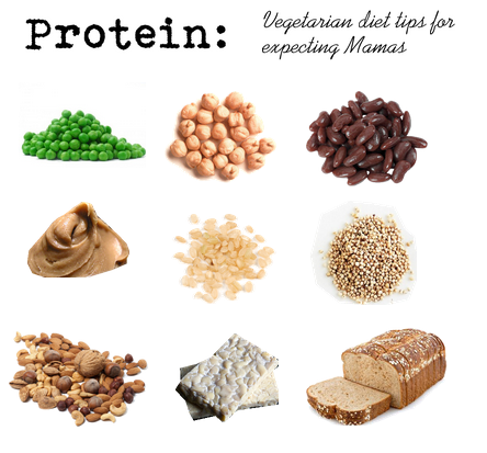 vegetarian-vegan-protein-food-pregnancy