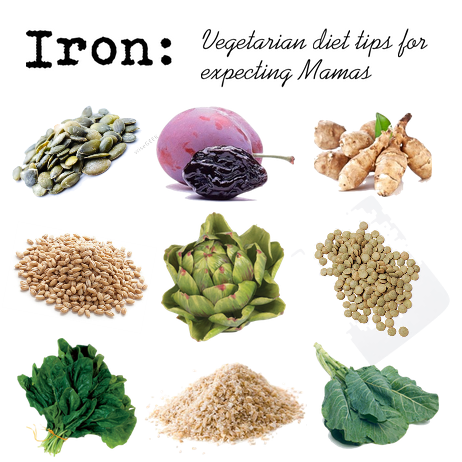 iron-food-vegan-vegetarian-eat-diet-pregnancy
