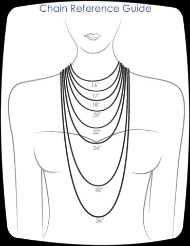 necklace lengths - resource wikipedia