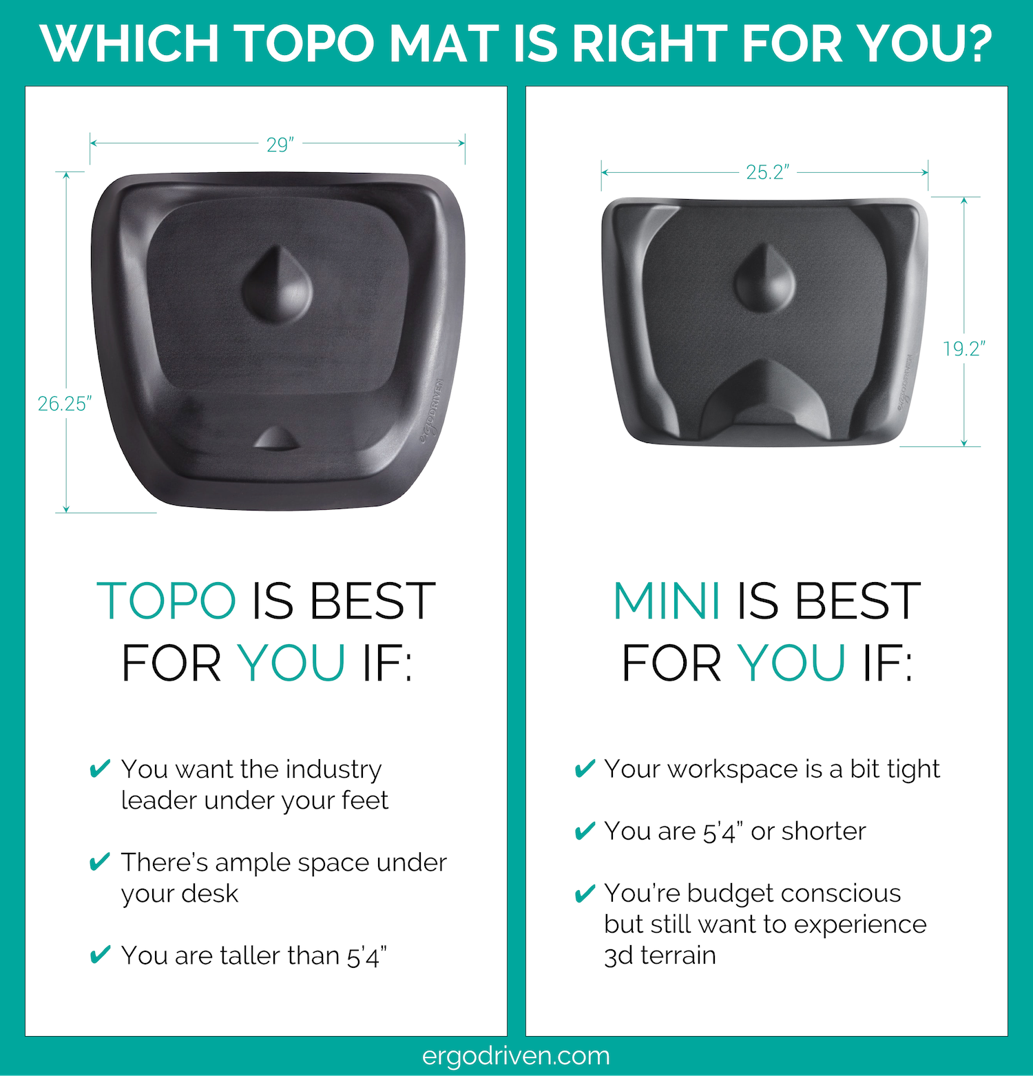 which topo mat is right for me graphic which topo mat should i get infographic