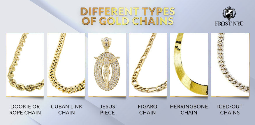 Different Types of Gold Chains