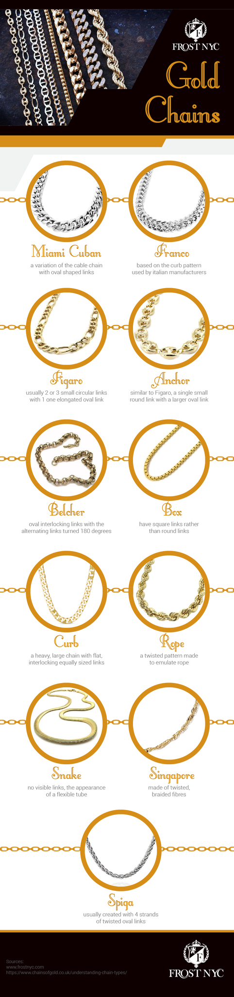 Gold Chain Info graphic