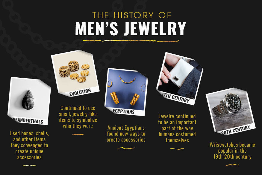 history of mens jewelry graphic