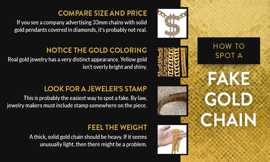 how to spot fake gold chain graphic
