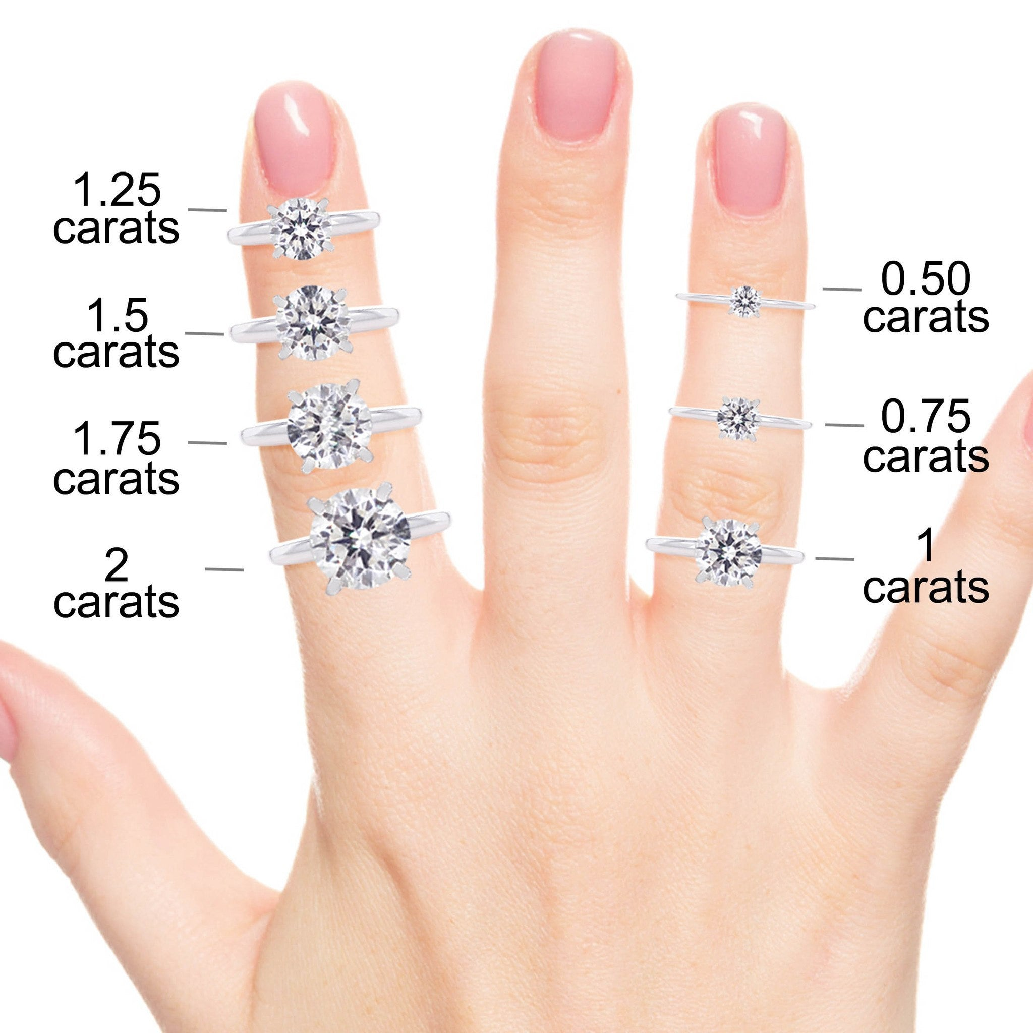 What\'s The Average Diamond Size