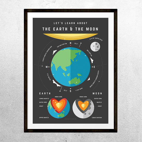 Educational Earth & Moon poster by One Tiny Tribe. Top quality, stylish print that inspires learning in little people. www.onetinytribe.com