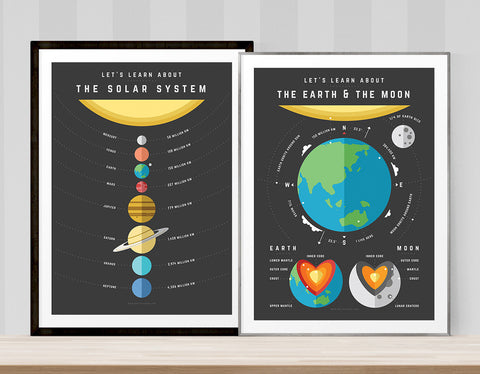 Educational posters by One Tiny Tribe. Top quality, stylish prints that inspires learning in little people. www.onetinytribe.com