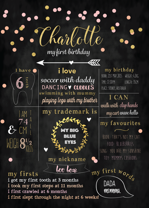 Peach & Gold Confetti - Personalised First Birthday Poster (Digital File) - Stylish Baby Milestone Cards + Baby Announcement Baby Wraps + swaddles. Global Shipping lovepaperink.com.au