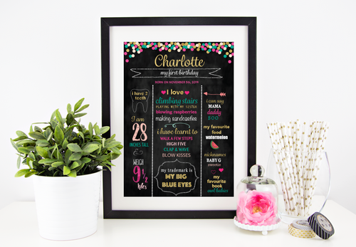 Pink Confetti  - Personalised Birthday Chalkboard Print Stylish Baby Milestone Cards + Baby Announcement Baby Wraps + swaddles - - AfterPay - Free Shipping - lovepaperink.com.au