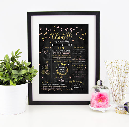 Peach & Gold Confetti - Personalised Birthday Chalkboard - Stylish Baby Milestone Cards + Baby Announcement Baby Wraps + swaddles. Global Shipping lovepaperink.com.au