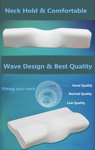 Deep Sleep TM Orthopedic Memory Pillow - Your Lifestyle Corner
