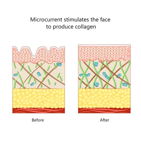 Image of Mini Microcurrent Facial Toning Device - Your Lifestyle Corner