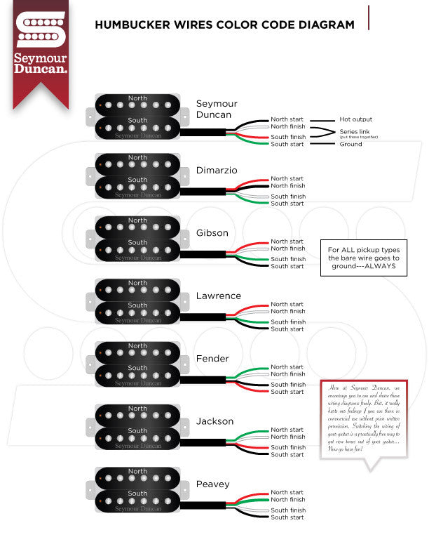 Thinking of swapping your pickups? - A handy guide for new tone hunter –  James' Home of Tone  James' Home of Tone
