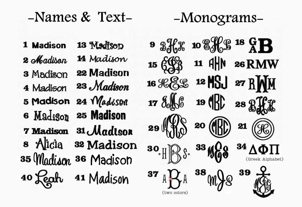to see all the letters in a font style click on the links found below this chart