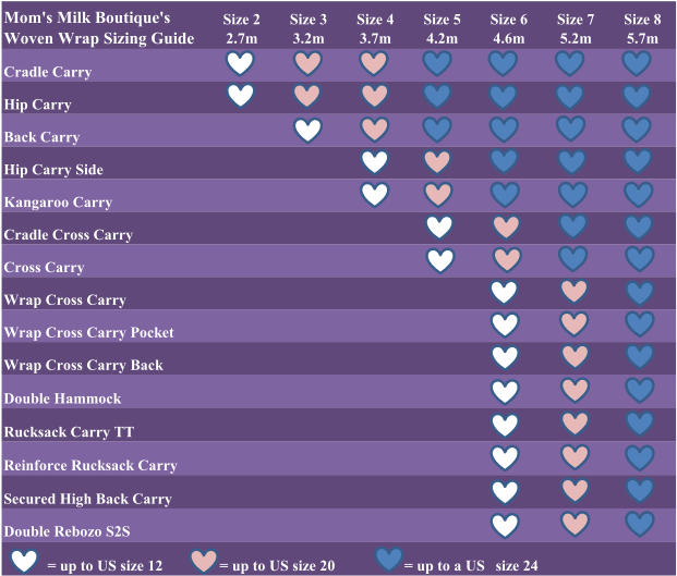 Woven Wrap Sizing Guide – Mom's Milk Boutique