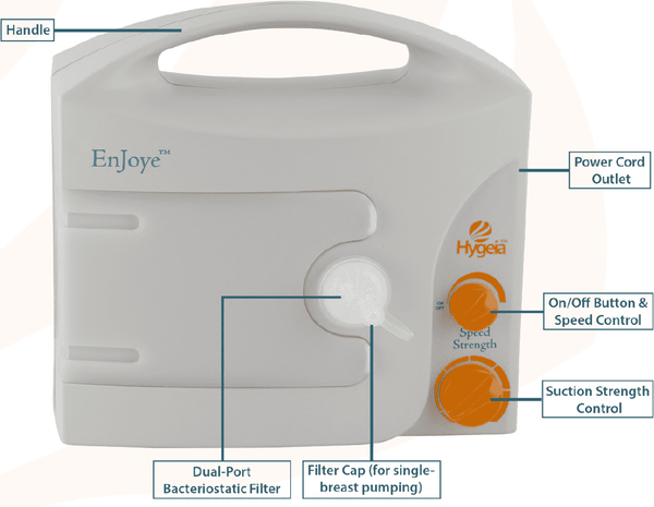 Hygeia EnJoye Breastpump Kit *Final Sale*