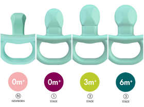 Boon | Jewl Orthodontic Silicone Pacifier ~ Teal