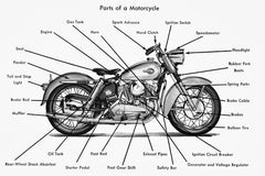 Accessories & Other Motorcycle Parts
