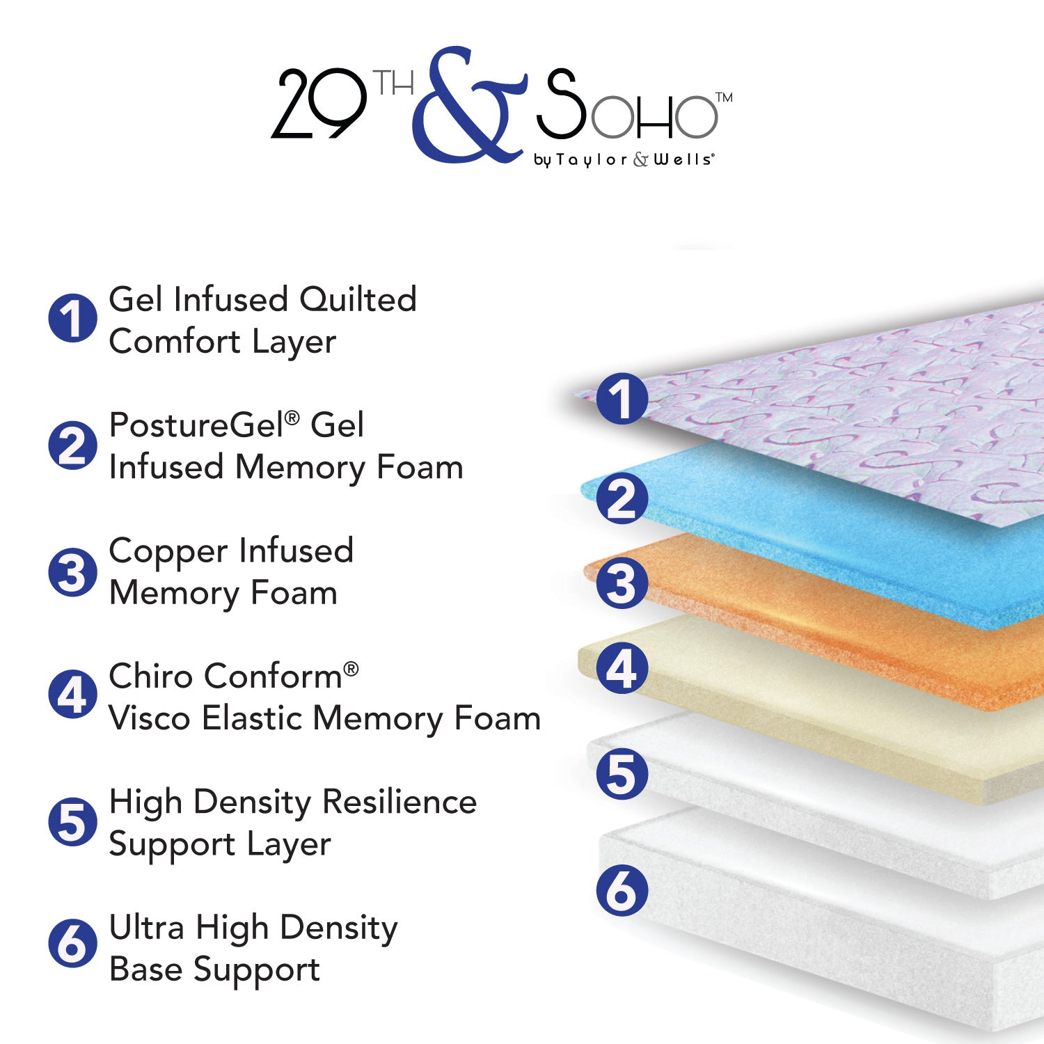 "29th & Soho 29|13 Luxury Firm 13"" Mattress"