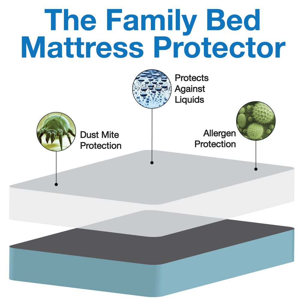The Family Bed Mattress Protector