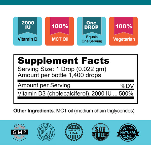 Advanced D Supplement Facts