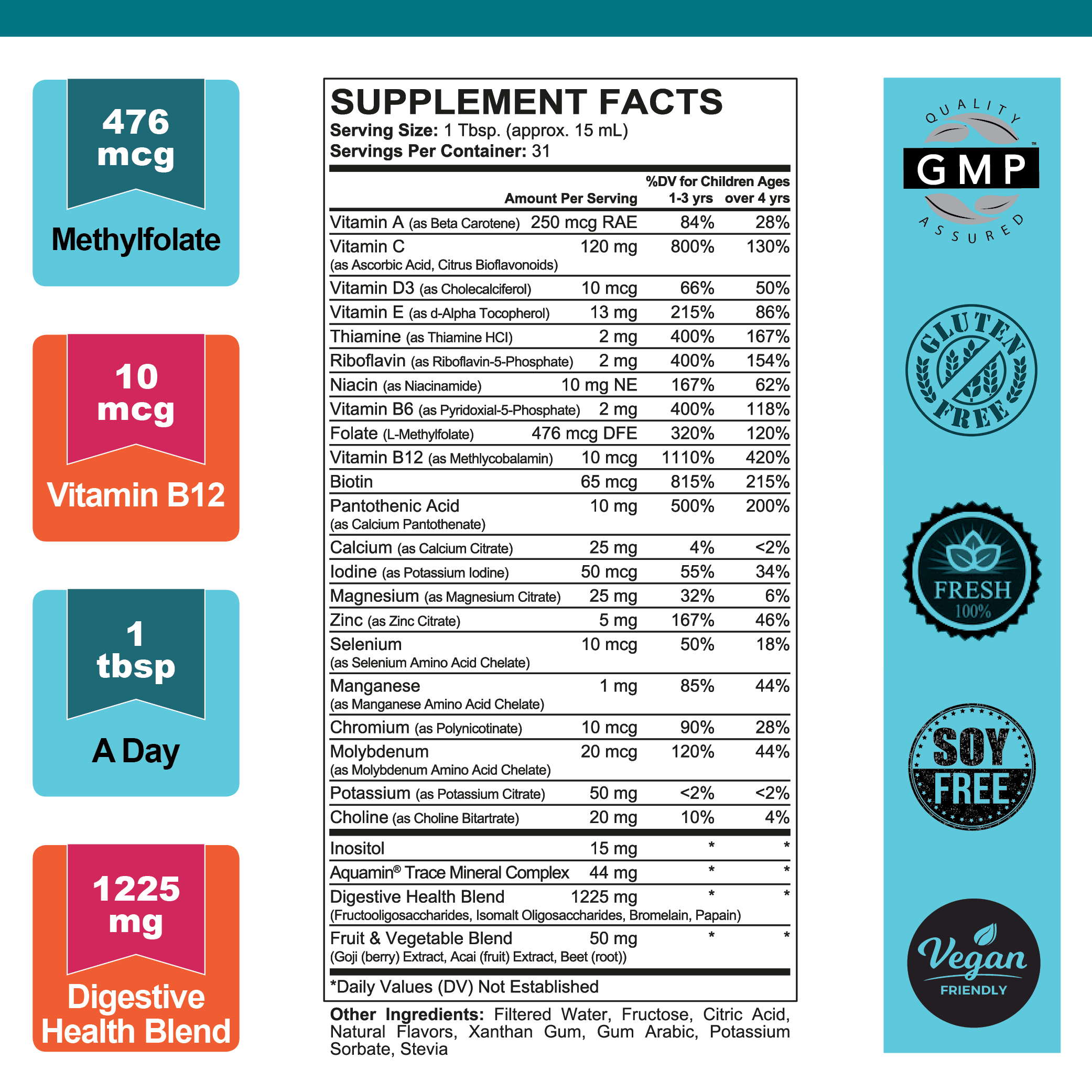 Kids Liquid Multi+ Supplement Facts